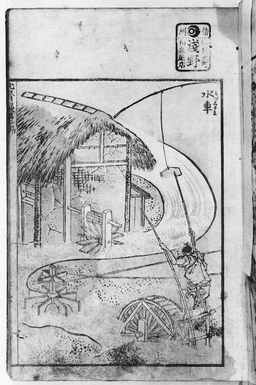 Eine Seite aus den Hokusai Manga: aus dem Hintergrund kommt ein Bach, darin hintereinander zur Anschauung drei verschiedene Typen von Wasserrädern angeordnet.